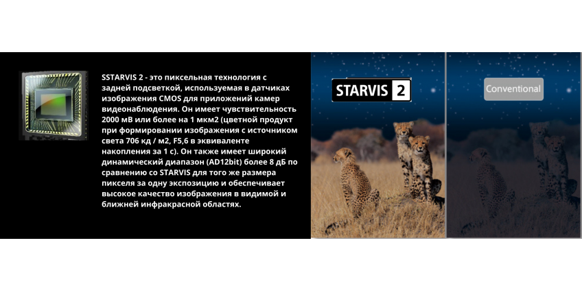 STARVIS 2 новая пиксельная технология SONY уже доступна